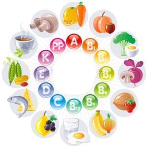 vitamine-tratament-naturist-aliment
